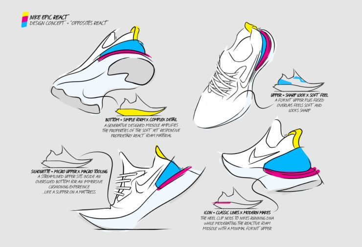 NIKE_EPIC_REACT_FLYKNIT_sketch_preview